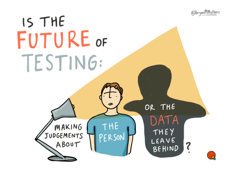the future of testing