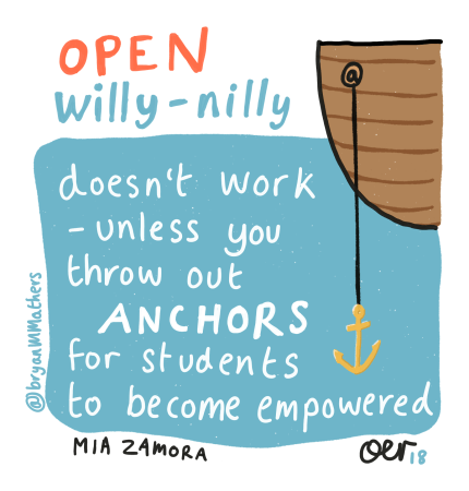 Open willy-nilly