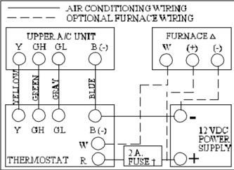 coleman mach thermostat wiring diagram wiring diagram thermostat wiring diagram ac diagrams