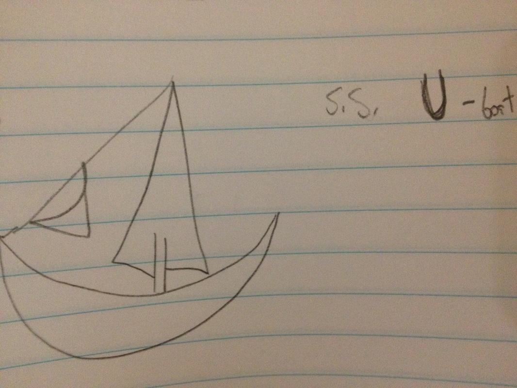 Sailing Vessel Project