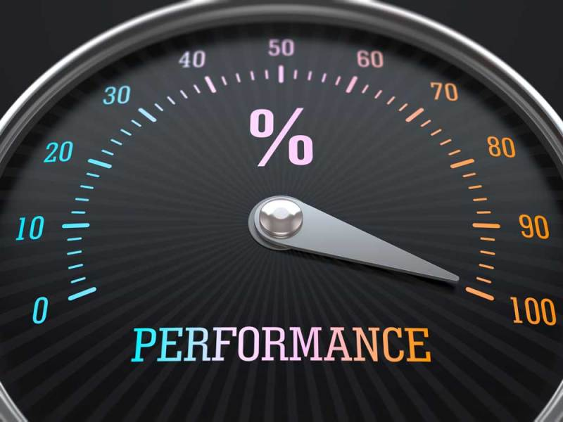 100% Performance