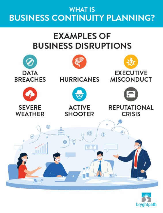 What-is-BC-Planning-Disruption-Examples Evaluating Business Continuity Programs: Is your Business Continuity Program ready for the next Disruption?