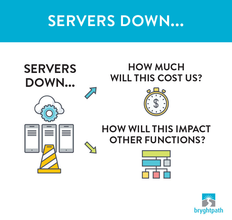 BIA-Servers-Down What is a Business Impact Analysis (BIA)?