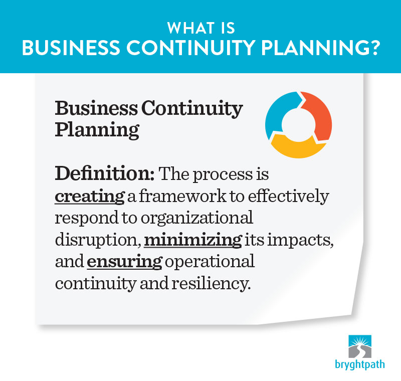 BC-Roles-Responsibilities-What-is-BC-Planning Business Continuity Program Roles & Responsibilities