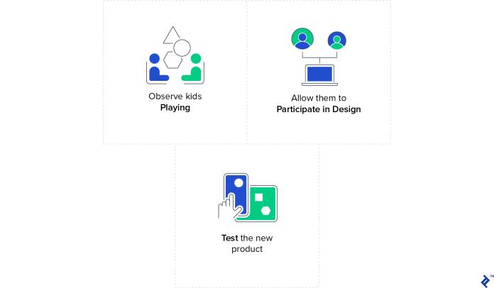 App development for kids