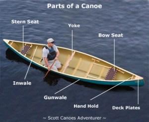 Boy Scout Troop 16 – Parker, Colorado » Blog Archive » August Campout – Canoeing Merit Badge