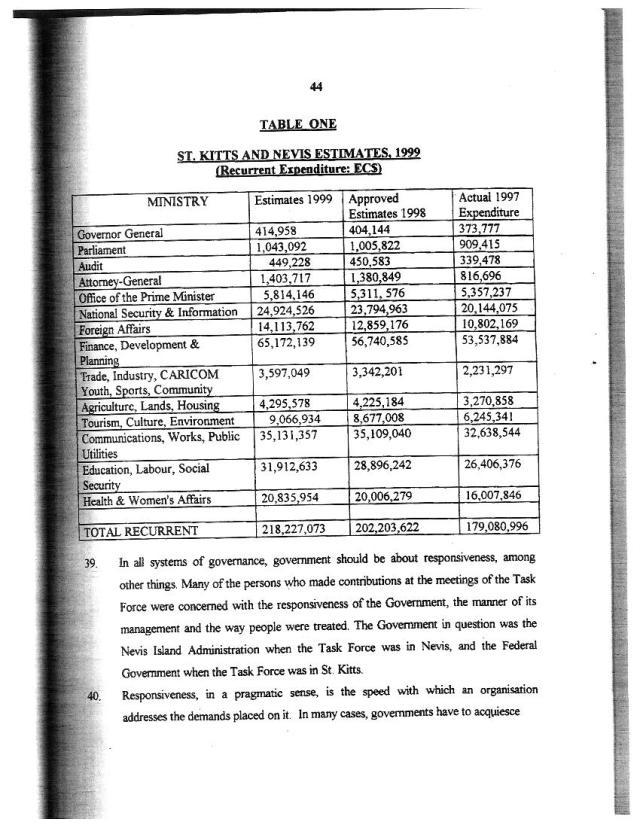 Constitution_Task_Force_Report_Page_047