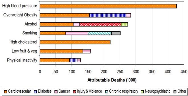 risk_mortality