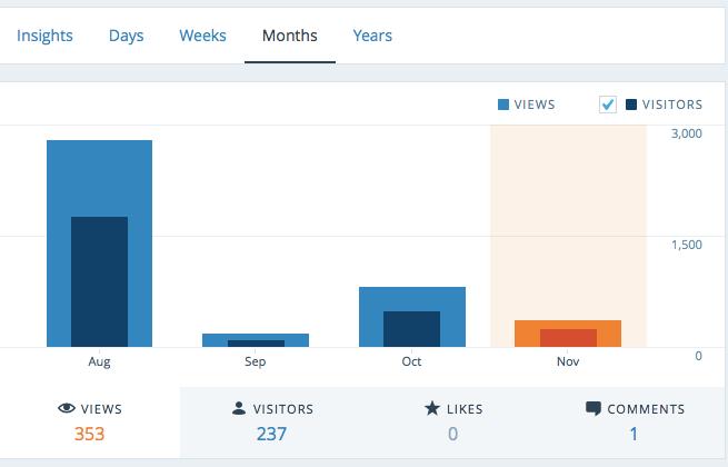Screenshot 2015-11-18 21.30.06