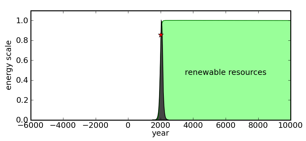 peak-ff-1x