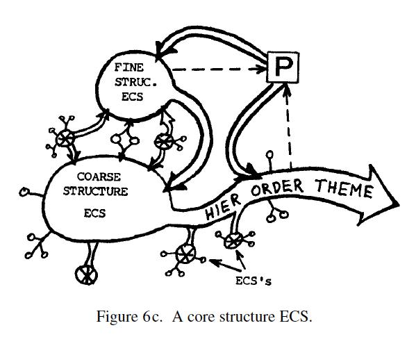 fig6c