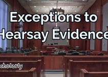exceptions to hearsay evidence