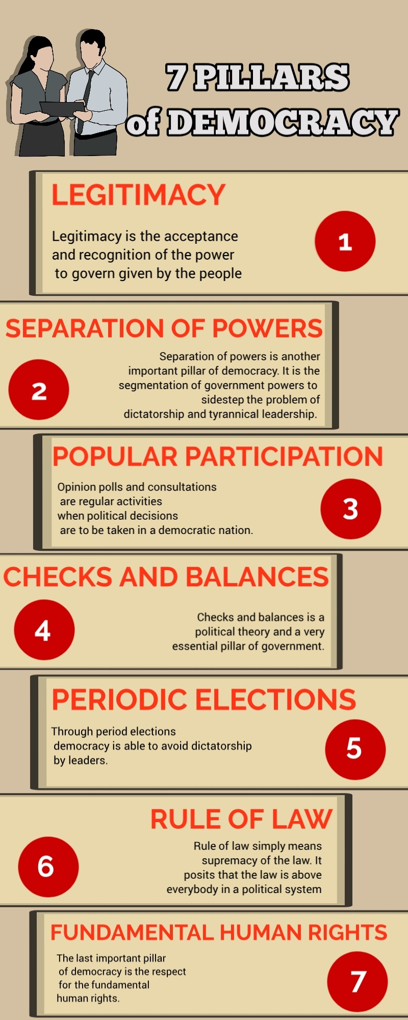 what are the seven pillars of democracy