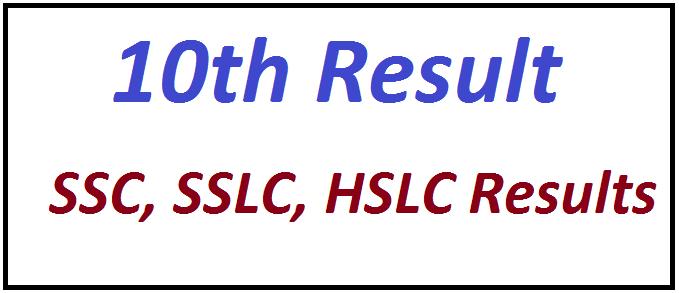 10th Result 2021