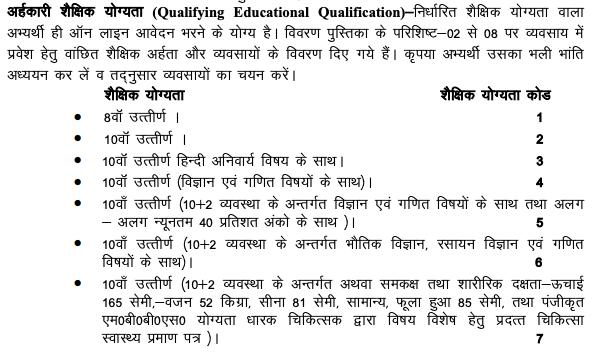UP ITI Qualification