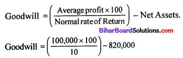 Bihar Board 12th Accountancy Model Question Paper 2 in English Medium Q26