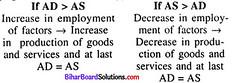 Bihar Board 12th Economics Model Question Paper 1 in English Medium 12