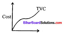 Bihar Board 12th Economics Model Question Paper 1 in English Medium 5