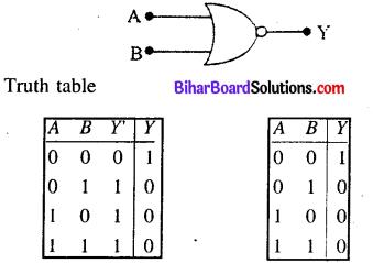 Bihar Board 12th Physics Model Question Paper 2 in English Medium 13.