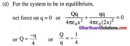 Class 12 Physics Chapter 1 Bihar Board