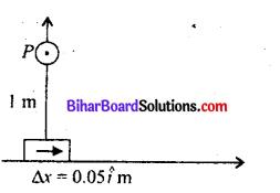 Bihar Board 12th Physics Objective Answers Chapter 4 गतिमान आवेश और चुम्बकत्व - 3