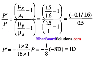 Bihar Board 12th Physics Objective Answers Chapter 9 Ray Optics and Optical Instruments - 14