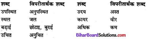 Class 11 Bihar Board Hindi Book Bihar Board