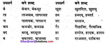 Bihar Board Class 8 Hindi व्याकरण Grammar 7