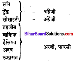 Bihar Board Class 10 Hindi Solutions गद्य Chapter 2 विष के दाँत - 1
