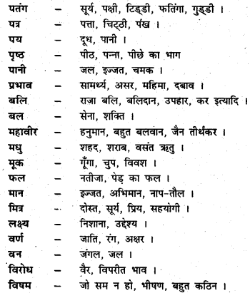 Bihar Board Class 6 Hindi व्याकरण Grammar 42