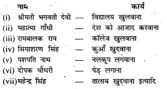 Bihar Board Solution Class 6 Hindi Bihar Board