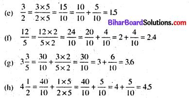 Bihar Board Class 6 Maths Solutions Chapter 8 दशमलव Ex 8.1 Q4.1