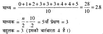 Bihar Board Class 7 Maths Solutions Chapter 4 आँकड़ों का प्रबंधन Ex 4.2 Q4