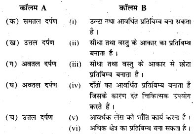 Bihar Board Class 7 Science Solutions Chapter 16 प्रकाश 4