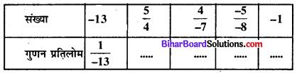 Bihar Board Class 8 Maths Solutions Chapter 1 परिमेय संख्याएँ Q2