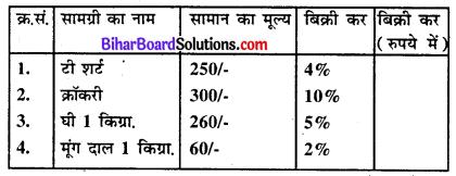 Bihar Board Class 8 Maths Solutions Chapter 8 राशियों की तुलना Ex 8.2 Q6