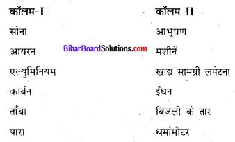 Bihar Board Class 8 Science Solutions