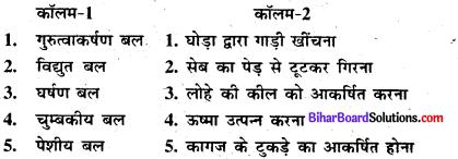 Bihar Board Class 8 Science Solutions Chapter 5 बल से ज़ोर आजमाइश 1