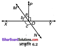 Bihar Board Class 9 Maths Solutions Chapter 6 रेखाएँ और कोण Ex 6.1