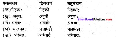 मम परिवार इन संस्कृत Bihar Board Class 6