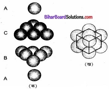 Bihar Board Class 12 Chemistry Solutions Chapter 1 ठोस अवस्था