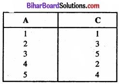 Bihar Board Class 11 Economics Chapter 7 सहसंबंध Part - 2 img 35