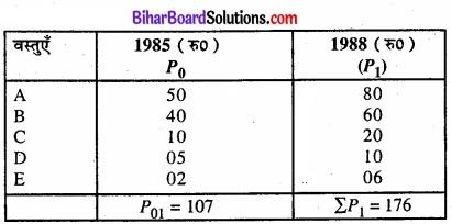 Bihar Board Class 11 Economics Chapter 8 सूचकांक Part - 2 img 25