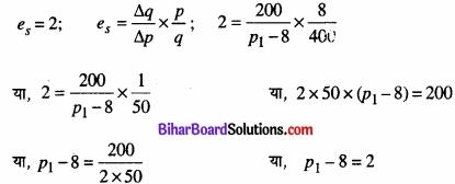 Bihar Board Class 12 Economics Chapter 4 पूर्ण प्रतिस्पर्धा की स्थिति में फर्म का सिद्धांत part - 2 img 74