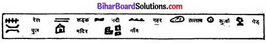 Bihar Board Class 12 Geography Solutions Chapter 10 मानव बस्तियाँ img 4