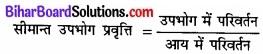 Bihar Board Class 12th Economics Solutions Chapter 4 part - 1पूर्ण प्रतिस्पर्धा की स्थिति में फर्म का सिद्धांत img 1