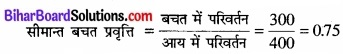 Bihar Board Class 12th Economics Solutions Chapter 4 part - 1पूर्ण प्रतिस्पर्धा की स्थिति में फर्म का सिद्धांत img 24