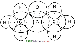 Bihar Board Class 10 Science Solutions Chapter 4 Carbon and its Compounds - 14