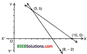 Bihar Board Class 10th Maths Solutions Chapter 3 Pair of Linear Equations in Two Variables Ex 3.2 img 4