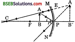 Bihar Board Class 10 Science Solutions Chapter 10 Light Reflection and Refraction - 19